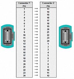 MTP/MPO Trunk-Kabel OM4 24-Core MTP(Female) zu MTP(Female), Polarität Typ A